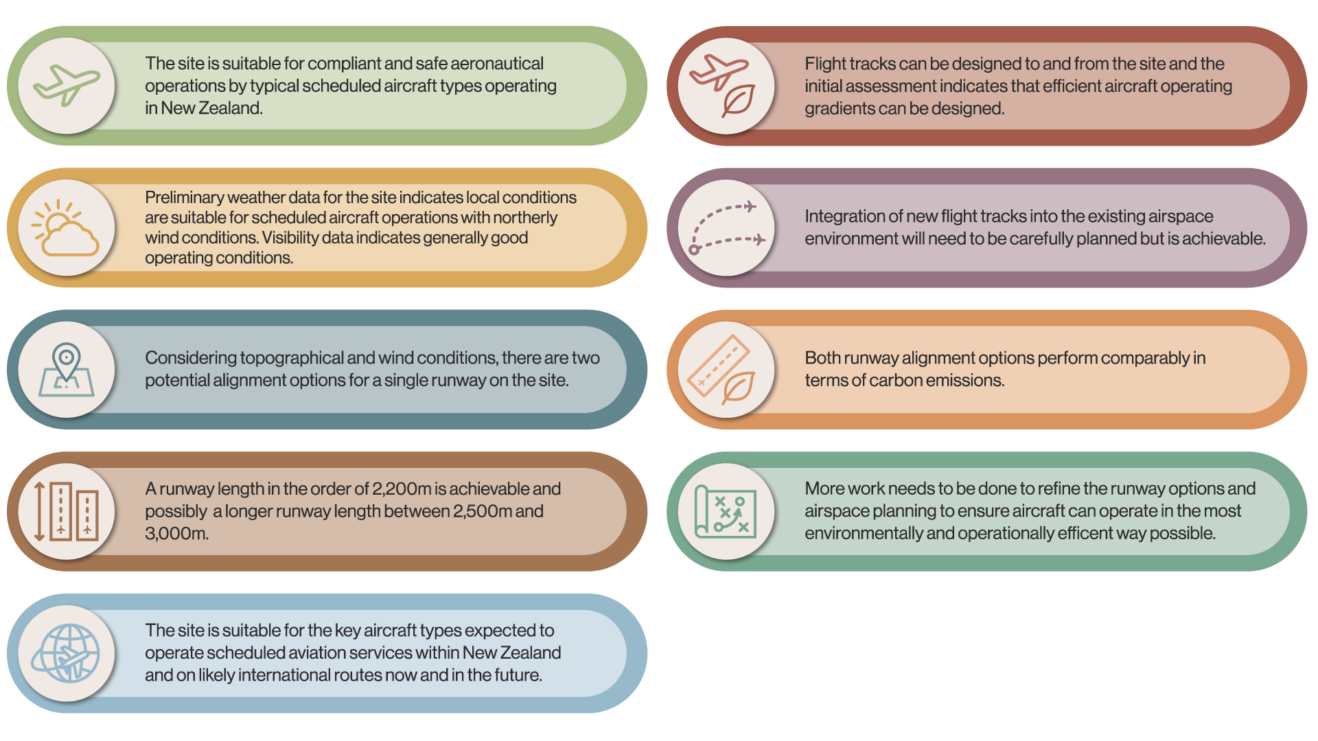 P4 key findings